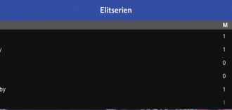 1415303920-3-rollerderby-lulea--Skärmavbild_2014-11-06_kl._20.57.39